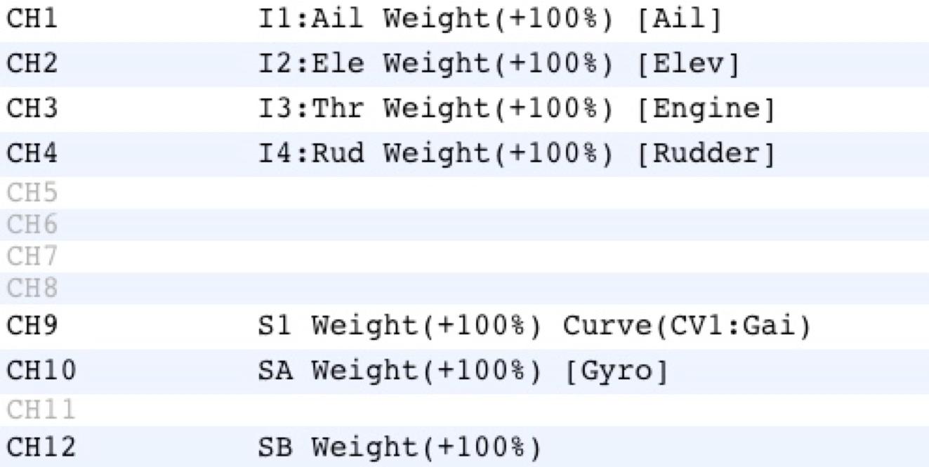 SxR – Stabilizer Gyro (S6R, S8R) – RCdiy